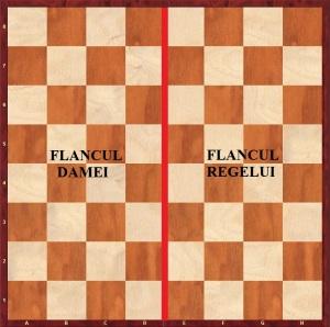 FLANCURILE
